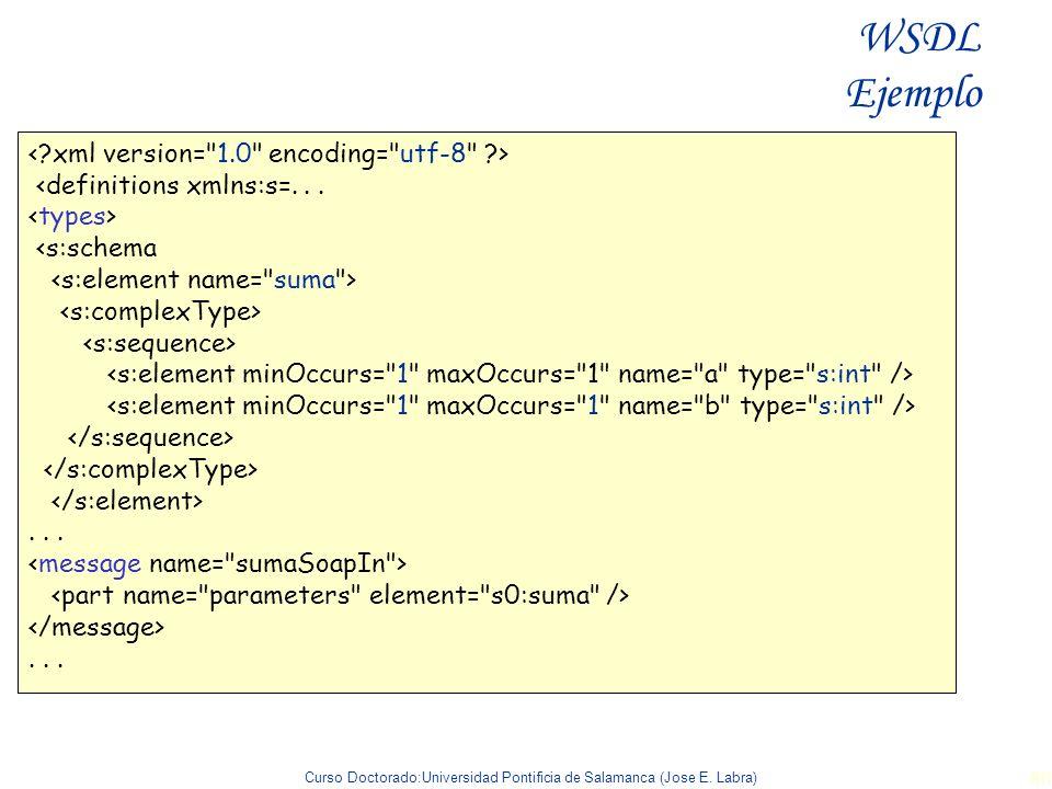 WSDL Ejemplo < xml version= 1.0 encoding= utf-8 >