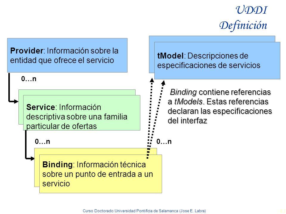 UDDI Definición tModel: Descripciones de especificaciones de servicios.