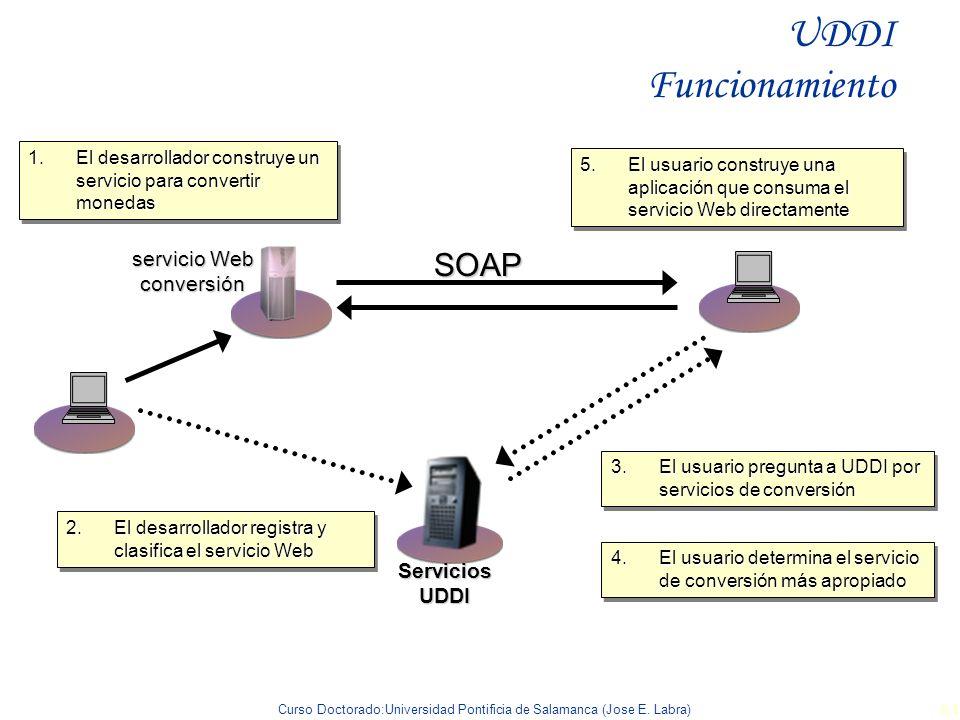 servicio Web conversión