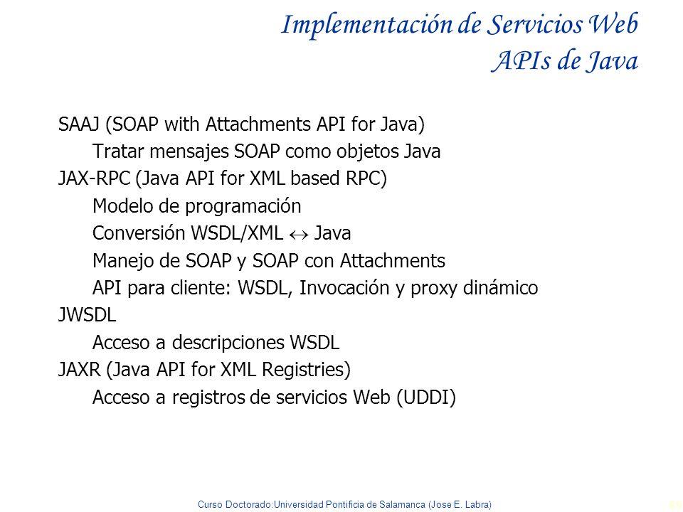 Implementación de Servicios Web APIs de Java