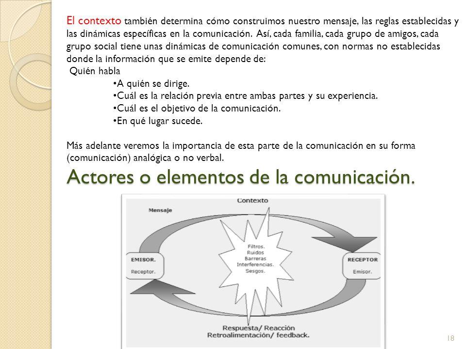Actores o elementos de la comunicación.