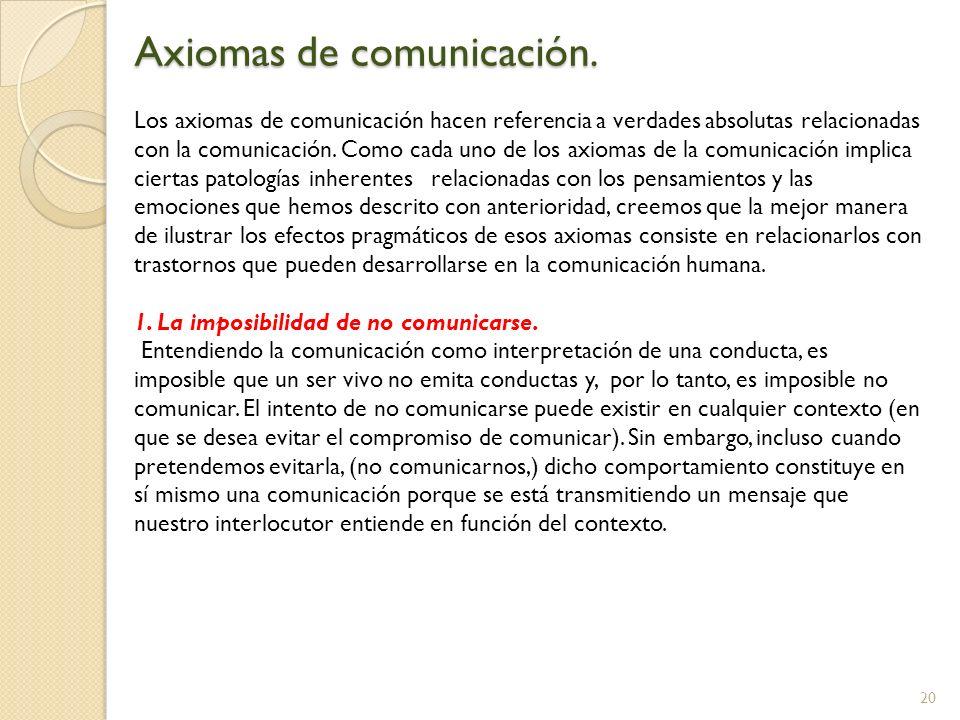 Axiomas de comunicación.