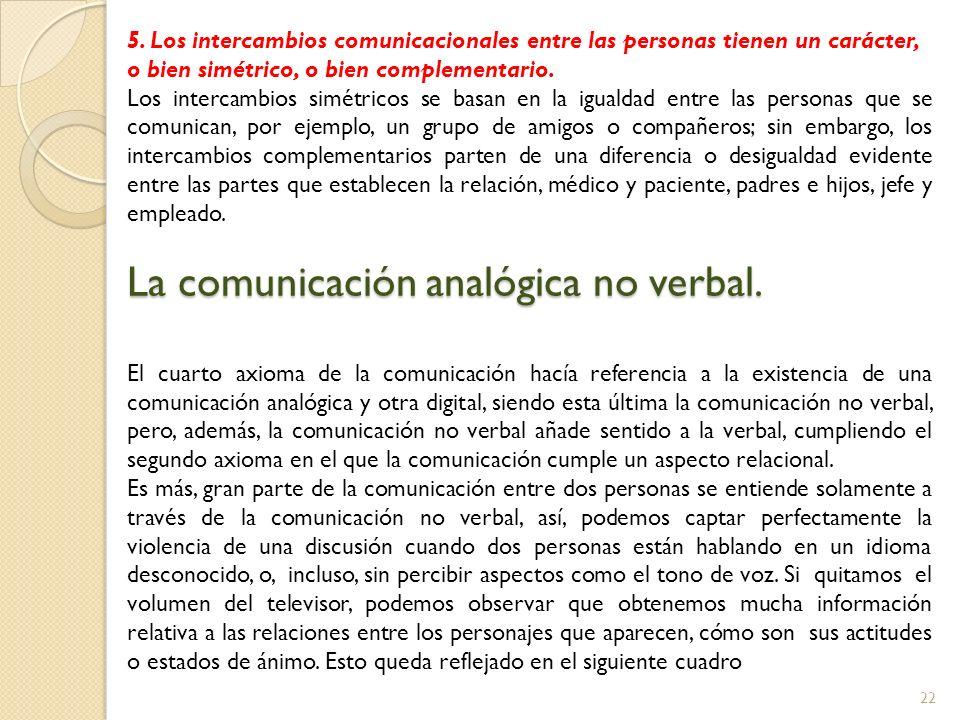La comunicación analógica no verbal.