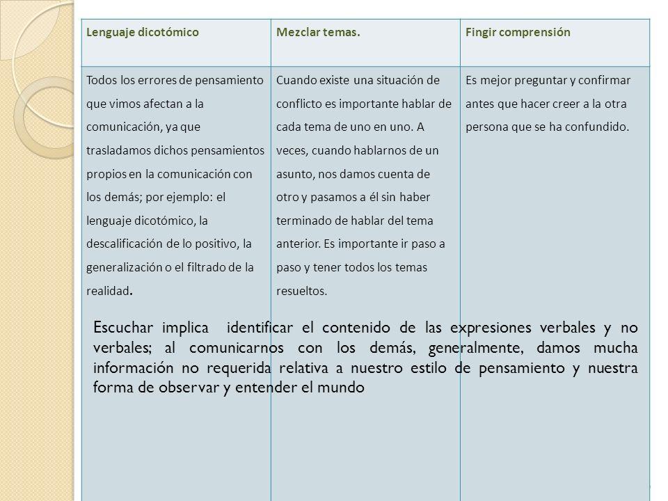 Lenguaje dicotómico Mezclar temas. Fingir comprensión.