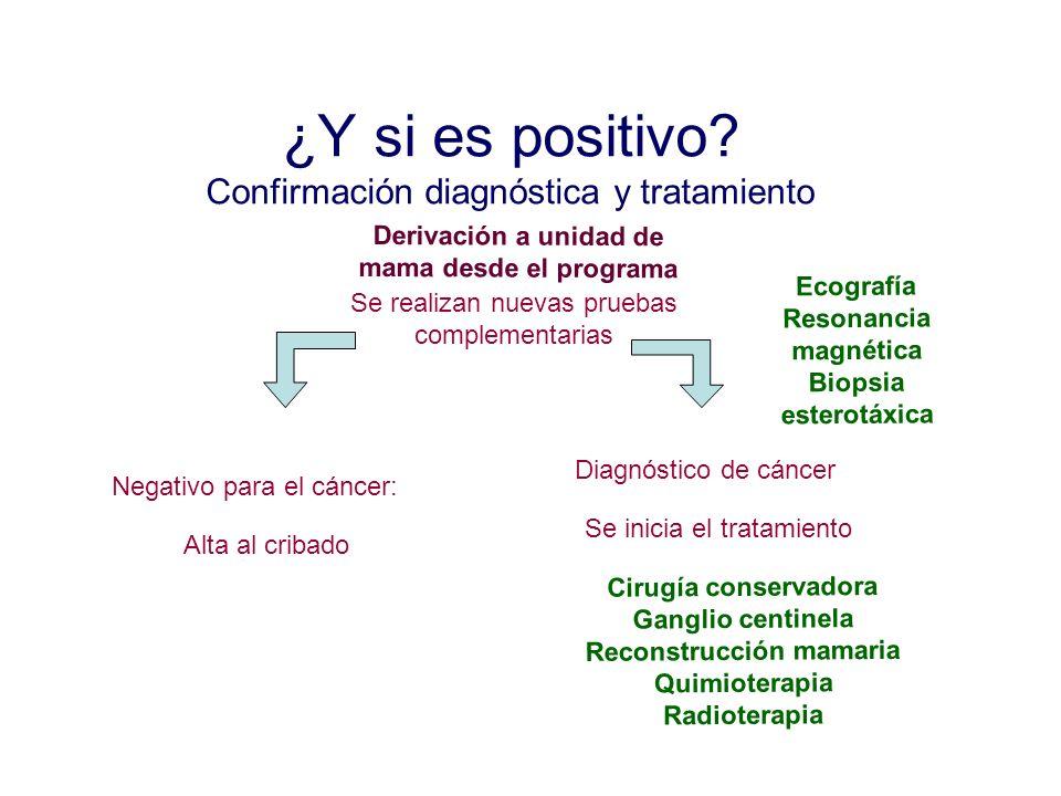 ¿Y si es positivo Confirmación diagnóstica y tratamiento