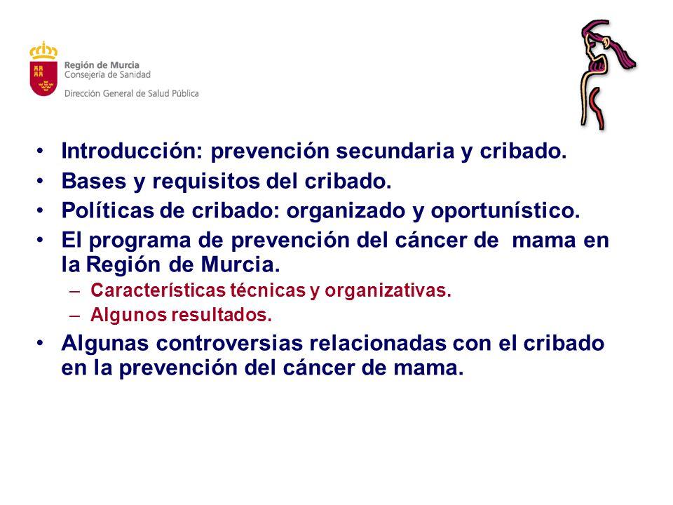 Introducción: prevención secundaria y cribado.