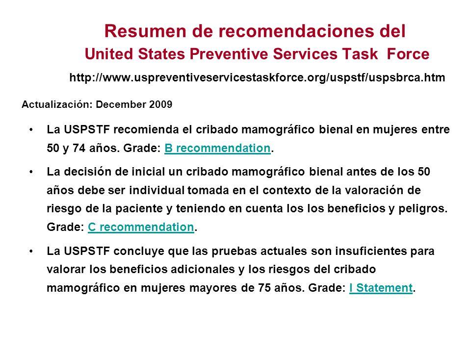 Resumen de recomendaciones del United States Preventive Services Task Force http://www.uspreventiveservicestaskforce.org/uspstf/uspsbrca.htm