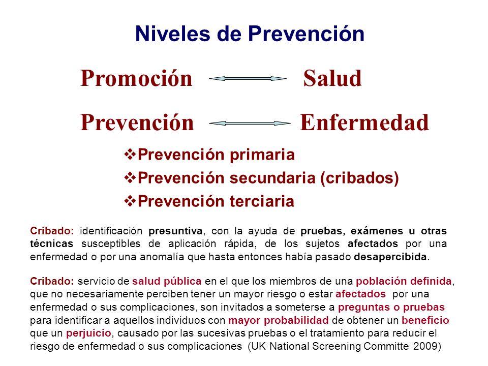 Prevención Enfermedad