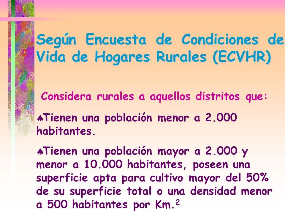 Según Encuesta de Condiciones de Vida de Hogares Rurales (ECVHR)