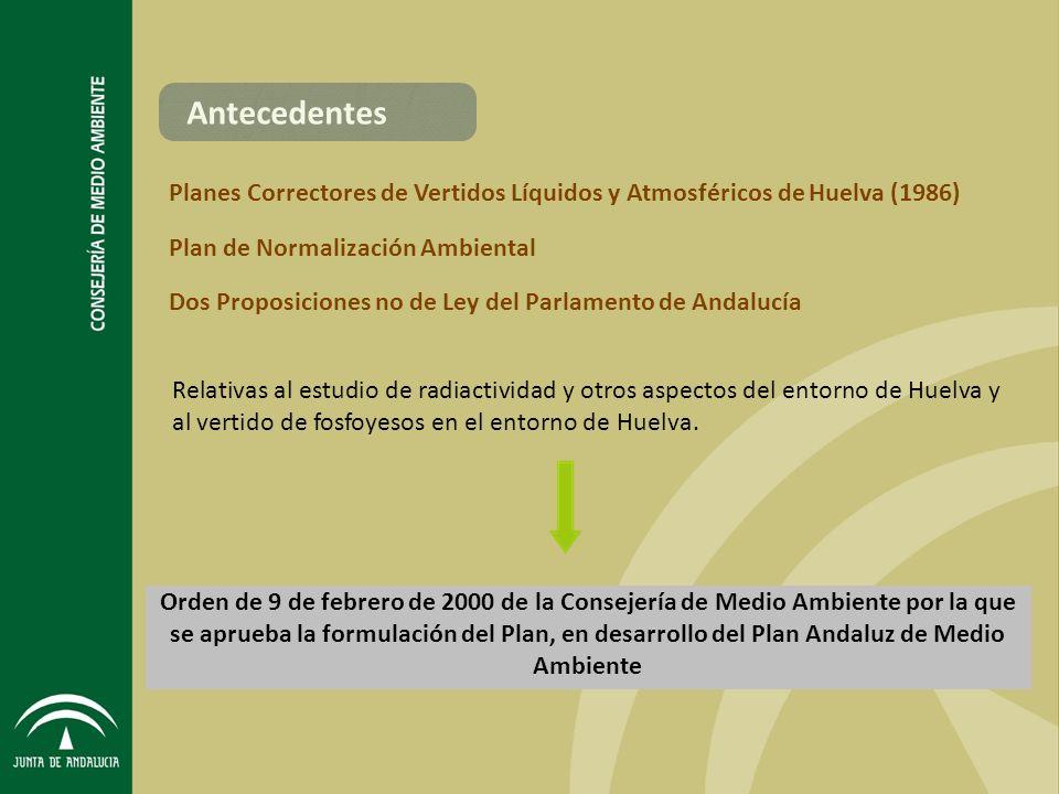 Antecedentes Planes Correctores de Vertidos Líquidos y Atmosféricos de Huelva (1986) Plan de Normalización Ambiental.
