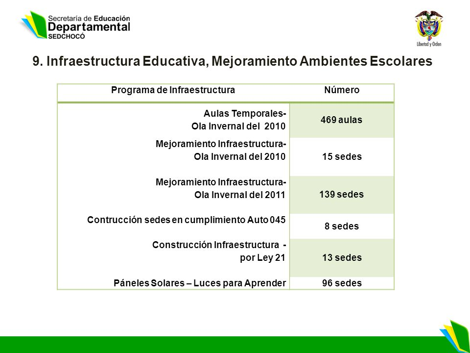 Programa de Infraestructura