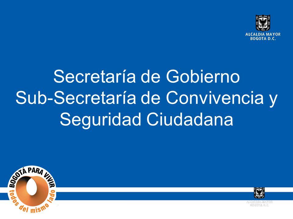 Secretaría de Gobierno Sub-Secretaría de Convivencia y Seguridad Ciudadana