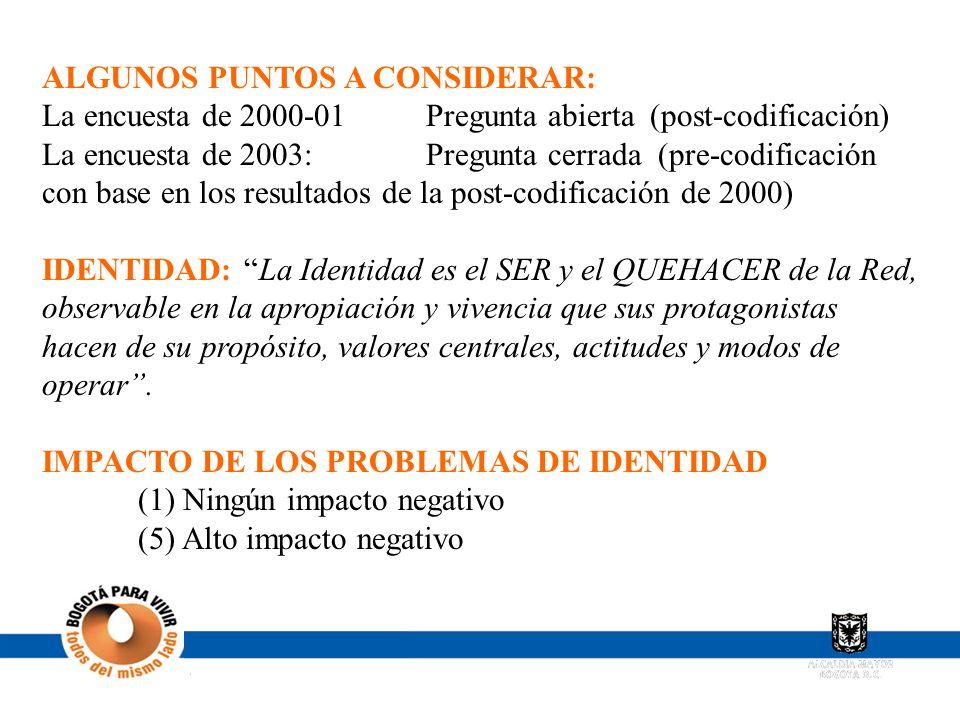 ALGUNOS PUNTOS A CONSIDERAR: