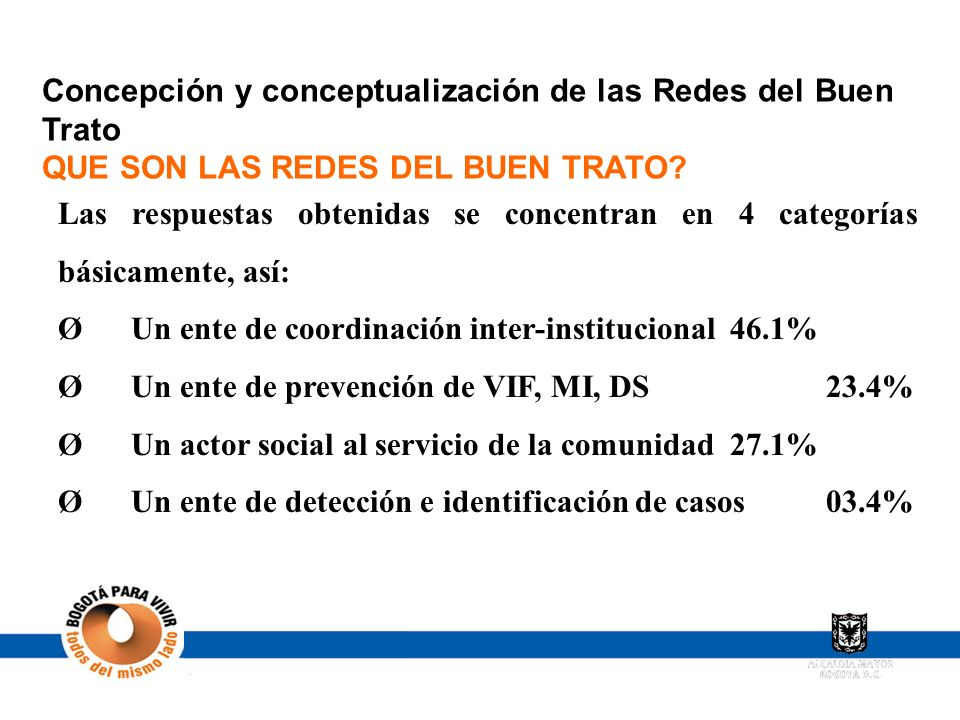 Concepción y conceptualización de las Redes del Buen Trato