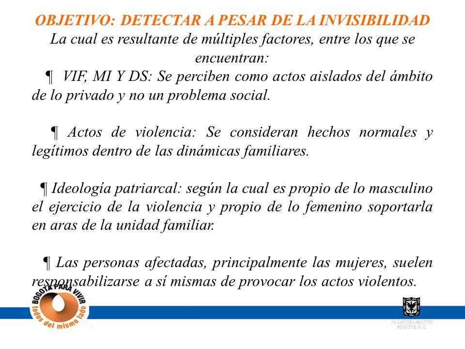OBJETIVO: DETECTAR A PESAR DE LA INVISIBILIDAD