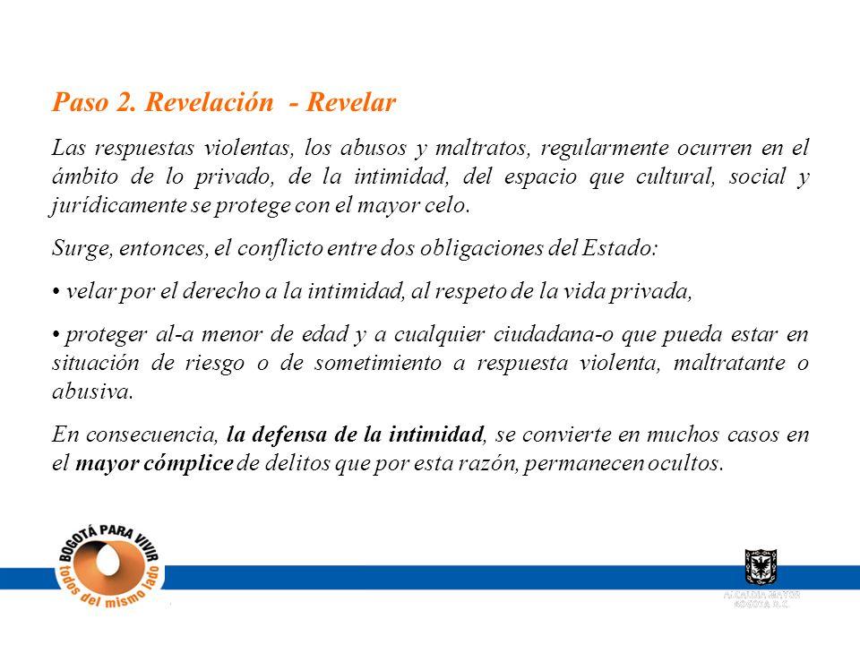 Paso 2. Revelación - Revelar