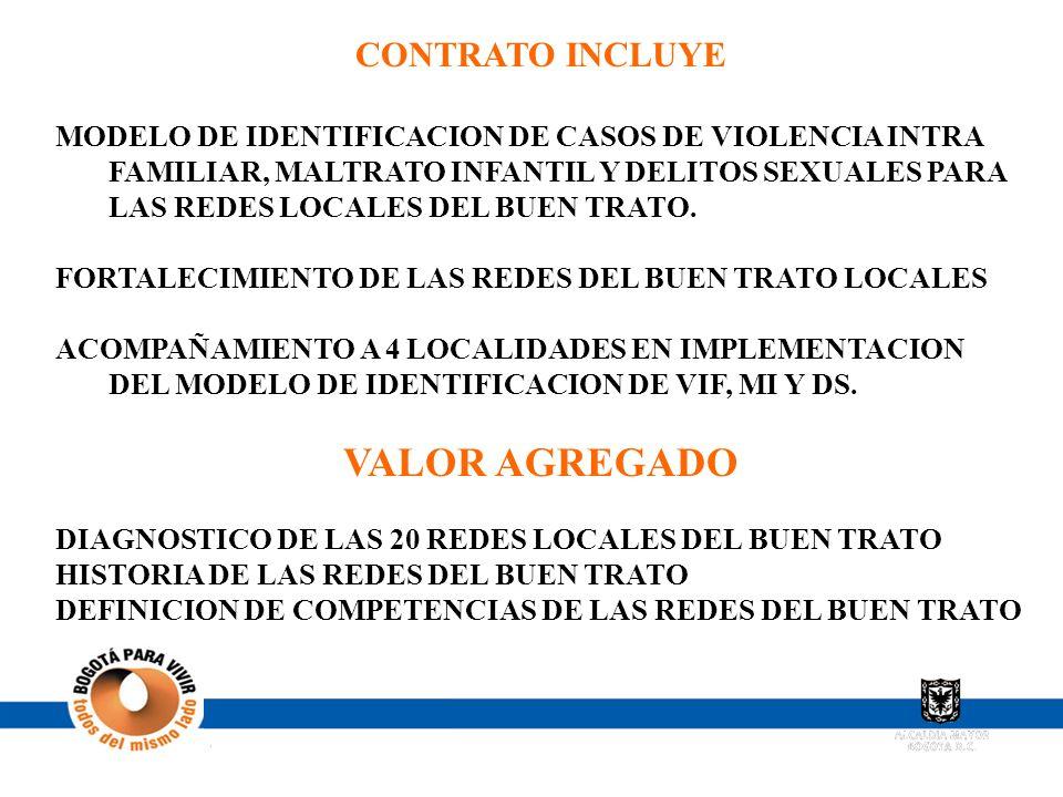 VALOR AGREGADO CONTRATO INCLUYE
