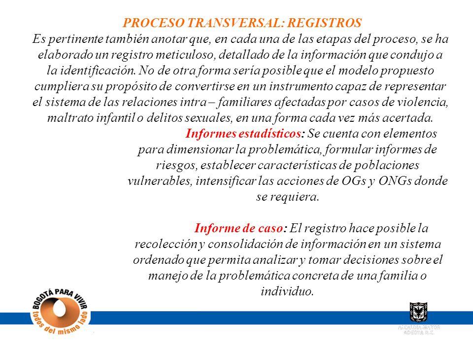 PROCESO TRANSVERSAL: REGISTROS