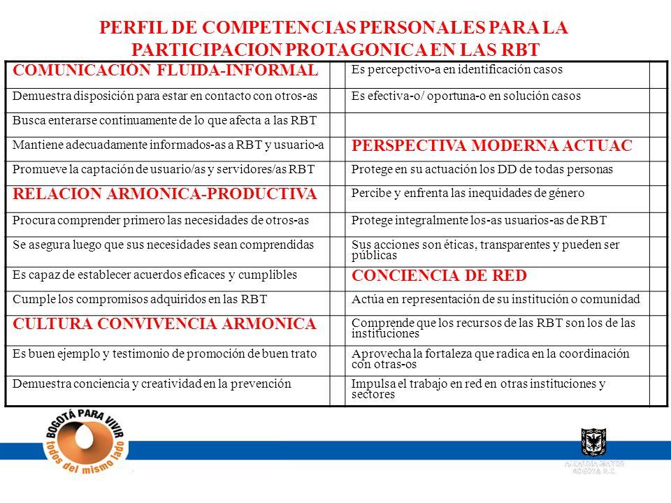 PERFIL DE COMPETENCIAS PERSONALES PARA LA