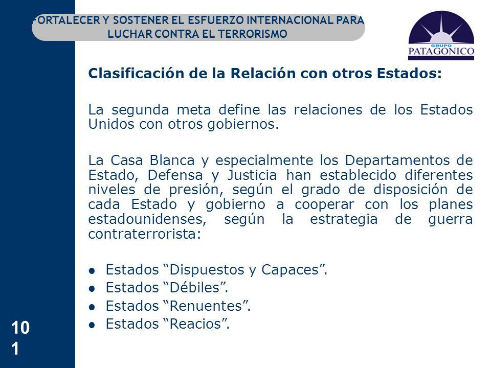 Clasificación de la Relación con otros Estados:
