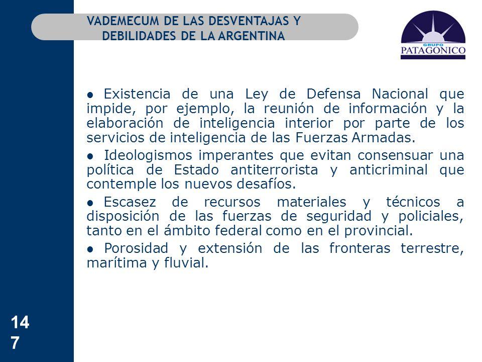 VADEMECUM DE LAS DESVENTAJAS Y DEBILIDADES DE LA ARGENTINA