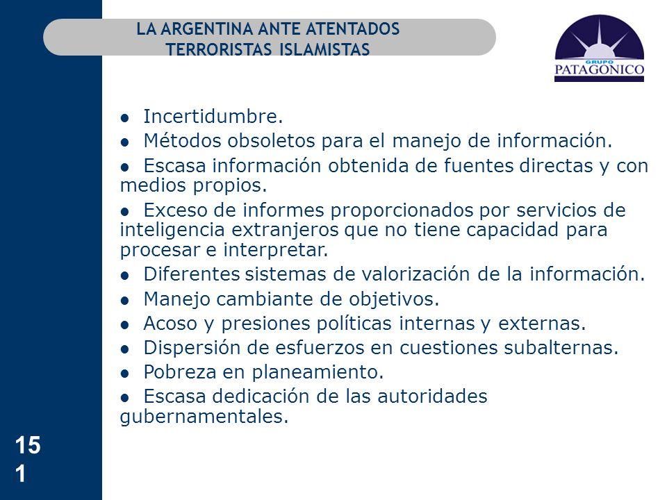 LA ARGENTINA ANTE ATENTADOS TERRORISTAS ISLAMISTAS