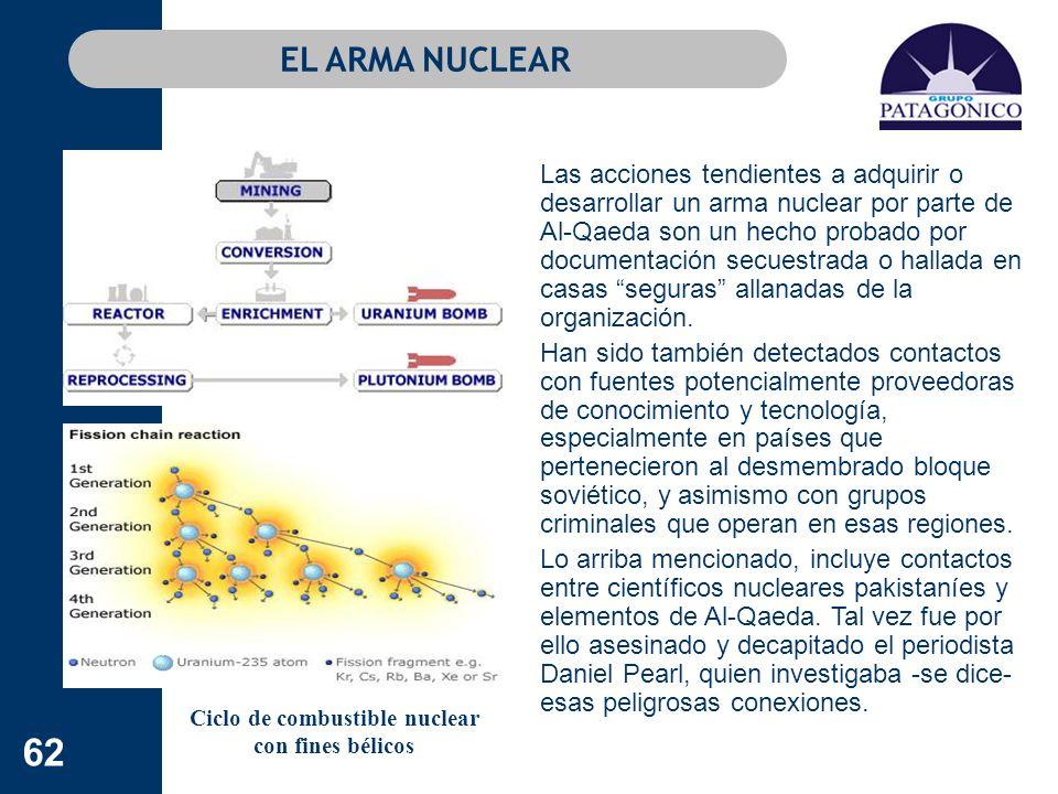 Ciclo de combustible nuclear con fines bélicos