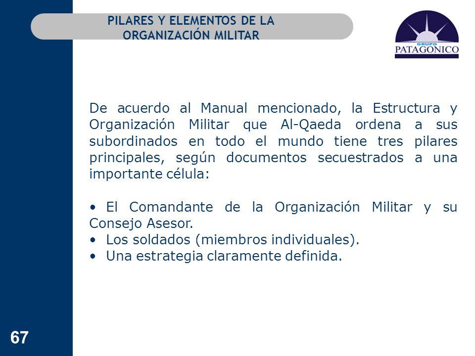 PILARES Y ELEMENTOS DE LA ORGANIZACIÓN MILITAR