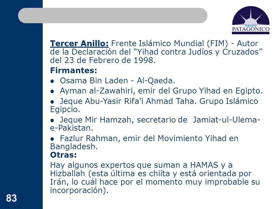 Tercer Anillo: Frente Islámico Mundial (FIM) - Autor de la Declaración del Yihad contra Judíos y Cruzados del 23 de Febrero de 1998.