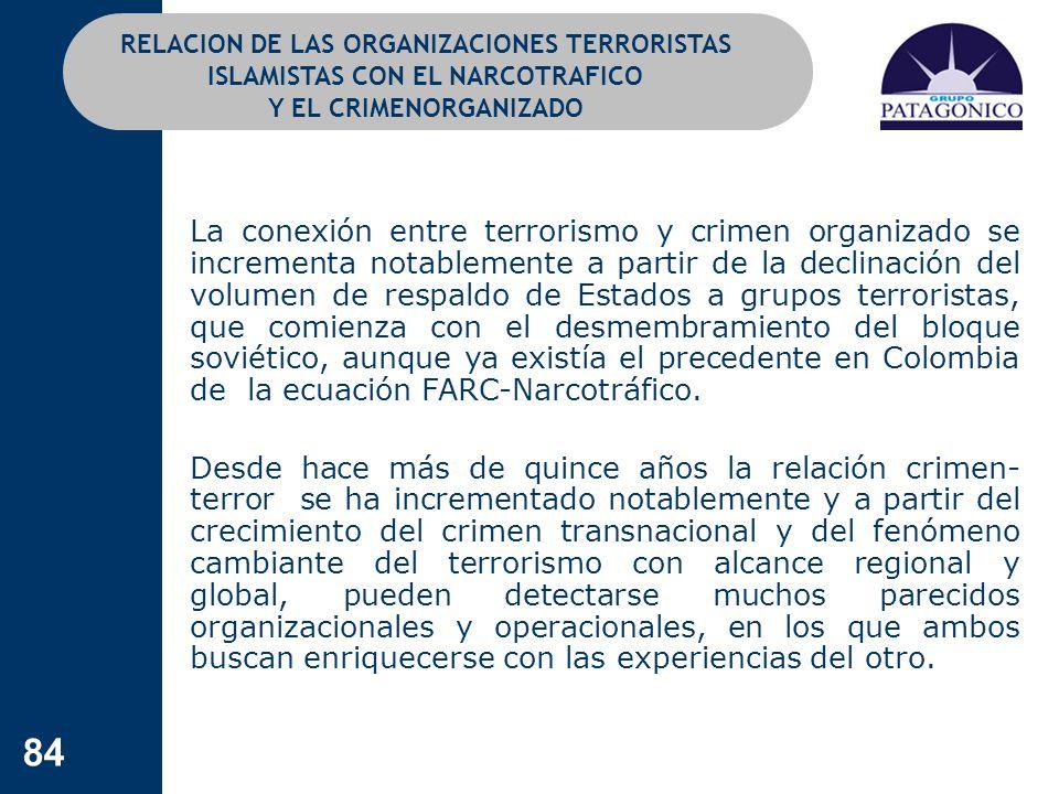 RELACION DE LAS ORGANIZACIONES TERRORISTAS ISLAMISTAS CON EL NARCOTRAFICO Y EL CRIMENORGANIZADO