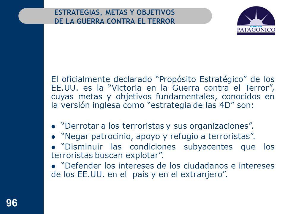 ESTRATEGIAS, METAS Y OBJETIVOS DE LA GUERRA CONTRA EL TERROR