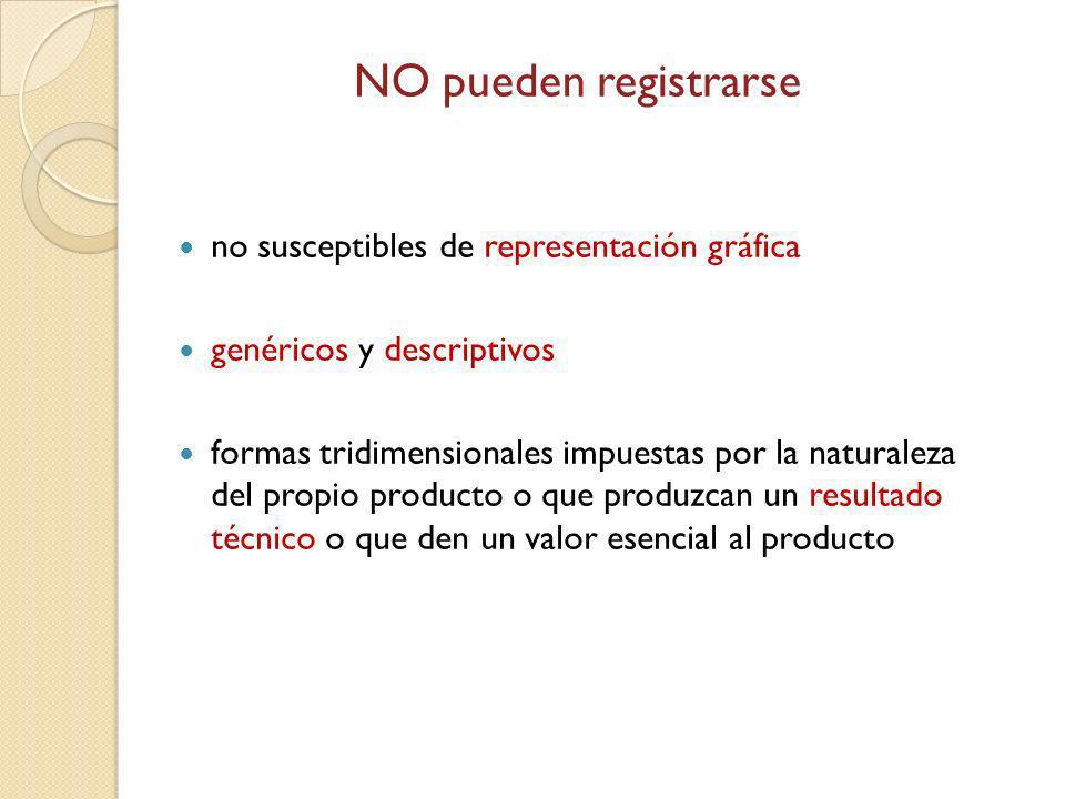 NO pueden registrarse no susceptibles de representación gráfica