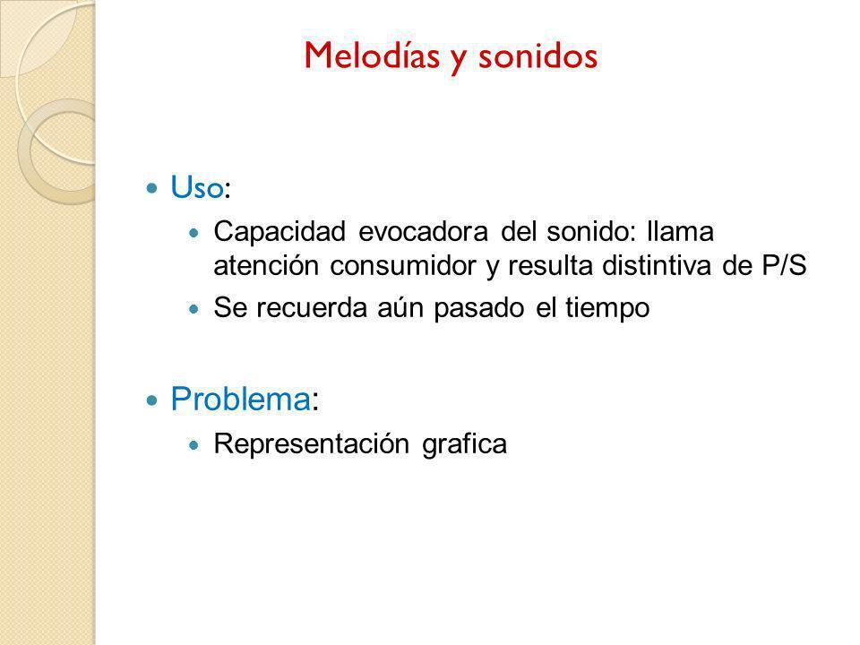 Melodías y sonidos Uso: Problema:
