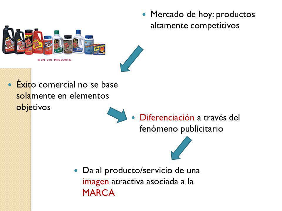 Mercado de hoy: productos altamente competitivos