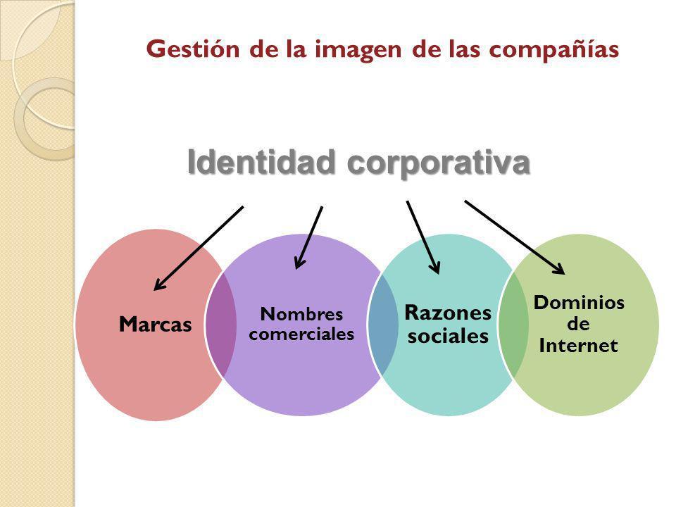Gestión de la imagen de las compañías