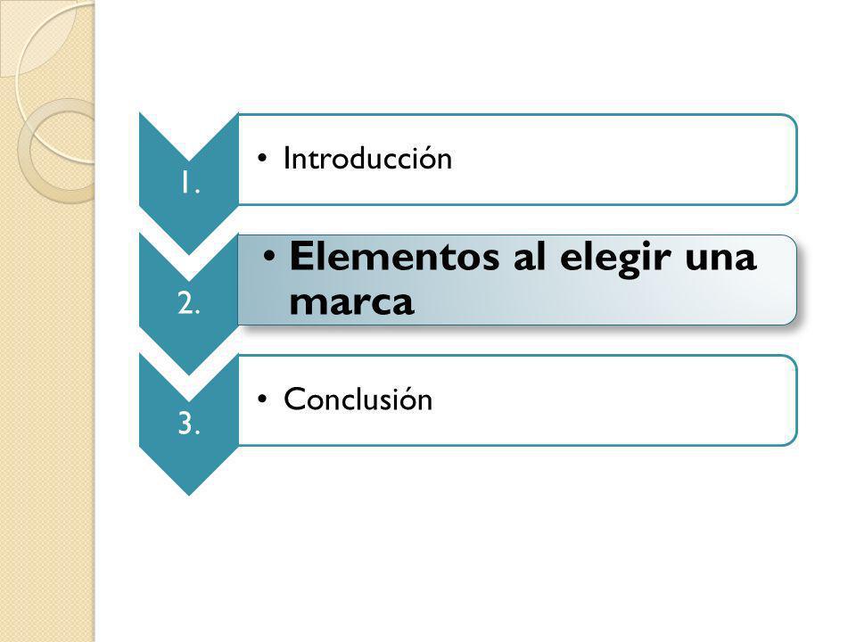 Elementos al elegir una marca