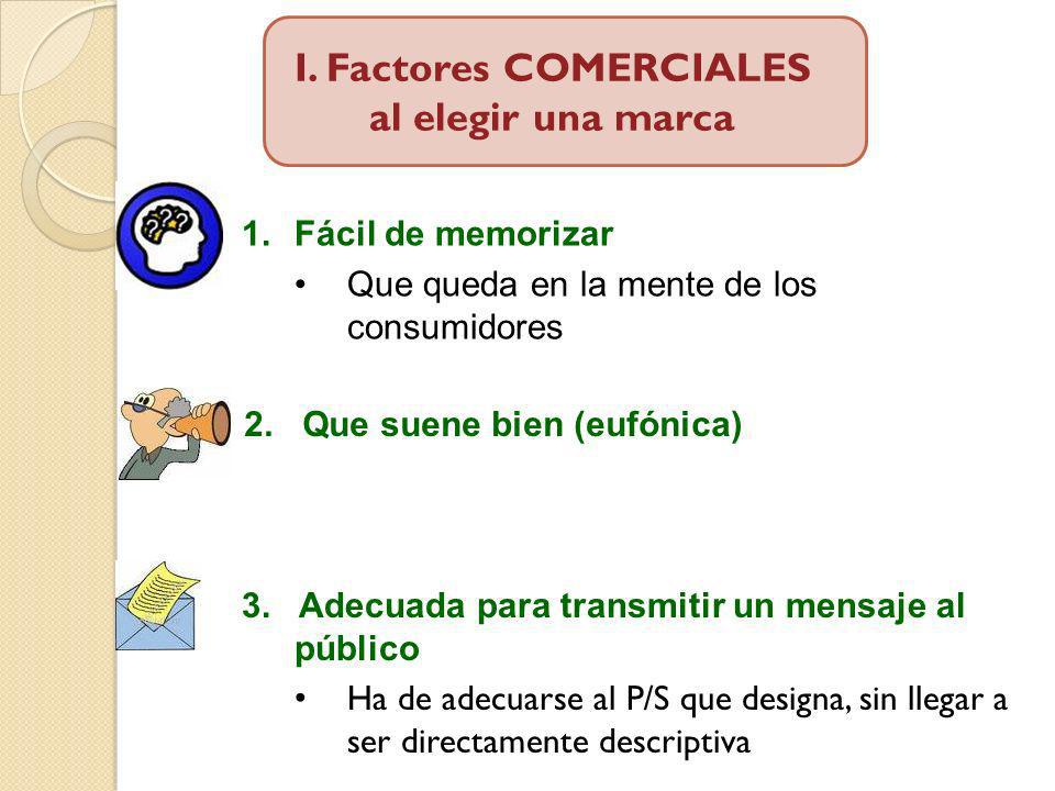 I. Factores COMERCIALES al elegir una marca