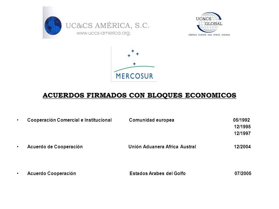 ACUERDOS FIRMADOS CON BLOQUES ECONOMICOS