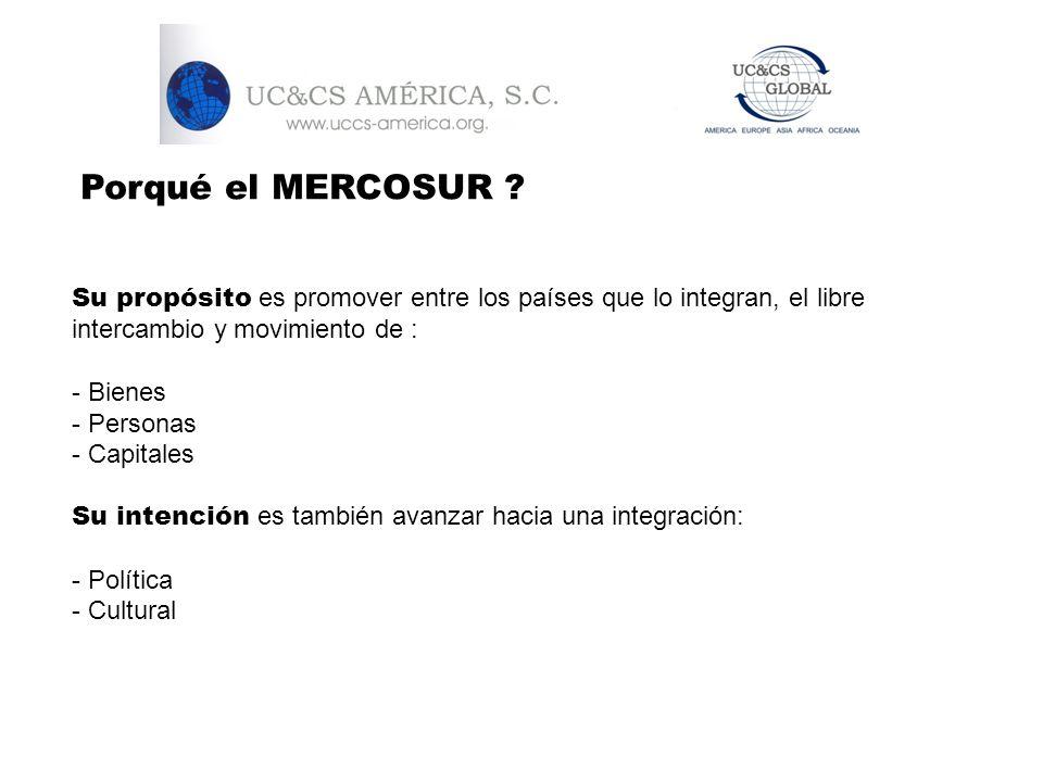Porqué el MERCOSUR Su propósito es promover entre los países que lo integran, el libre intercambio y movimiento de :