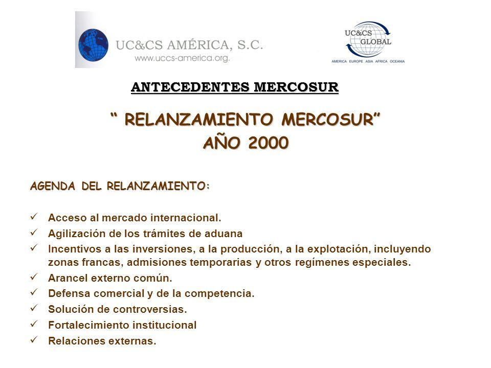 ANTECEDENTES MERCOSUR