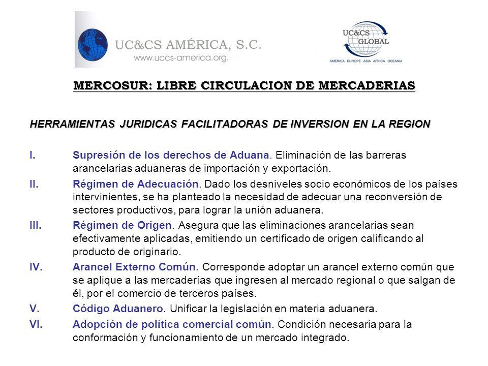 MERCOSUR: LIBRE CIRCULACION DE MERCADERIAS