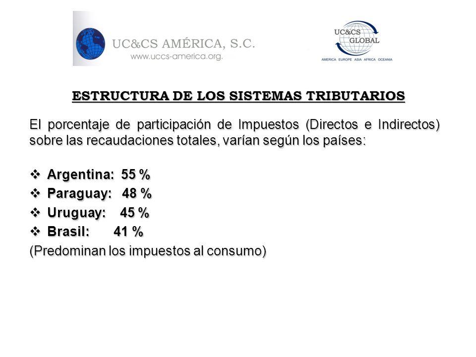 ESTRUCTURA DE LOS SISTEMAS TRIBUTARIOS