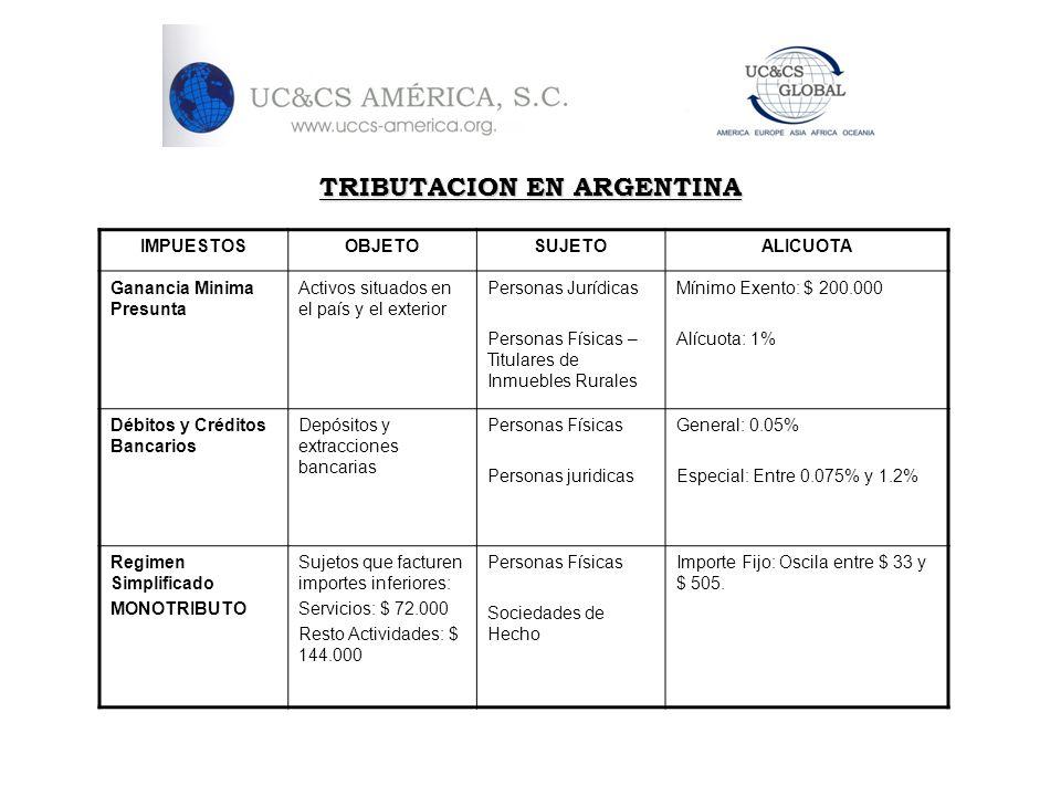TRIBUTACION EN ARGENTINA