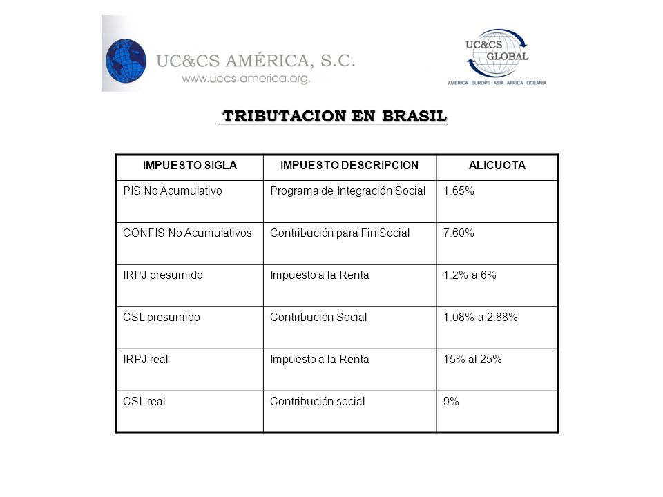 TRIBUTACION EN BRASIL IMPUESTO SIGLA IMPUESTO DESCRIPCION ALICUOTA