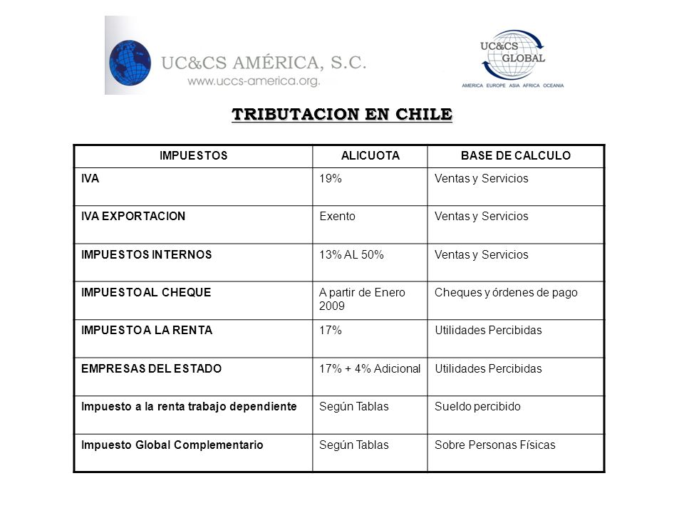 TRIBUTACION EN CHILE IMPUESTOS ALICUOTA BASE DE CALCULO IVA 19%
