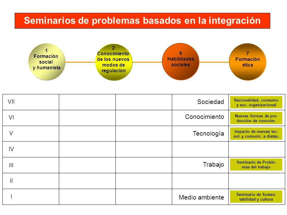 Seminarios de problemas basados en la integración