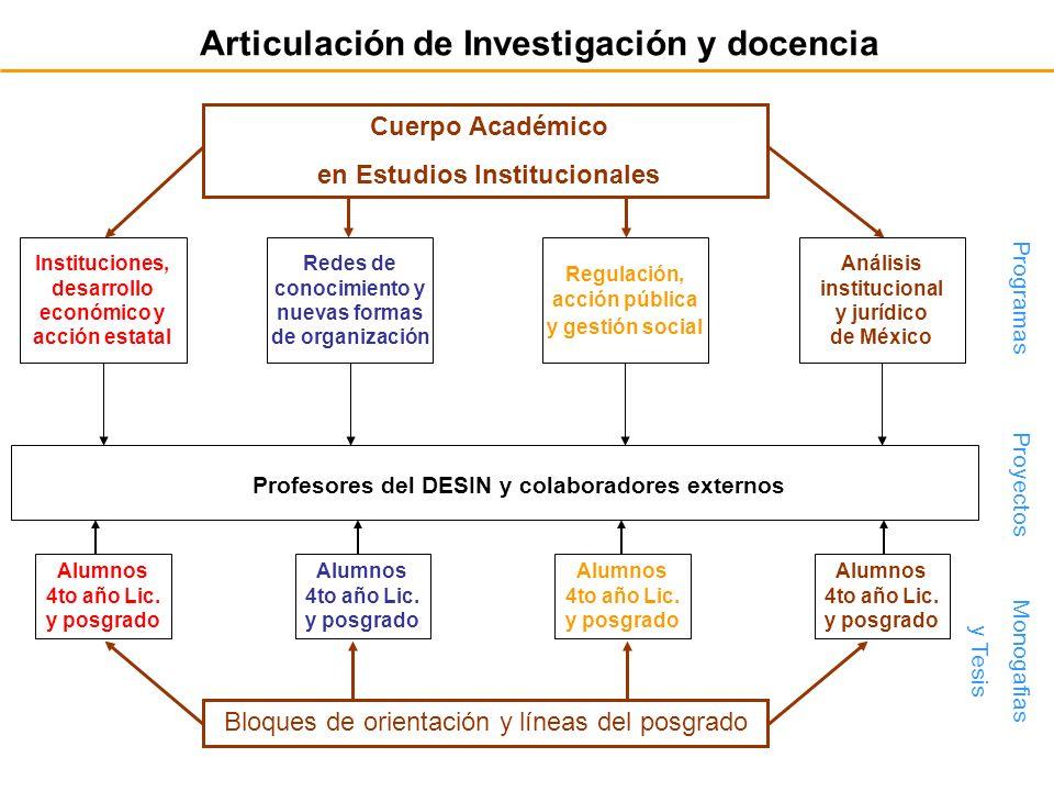 Articulación de Investigación y docencia