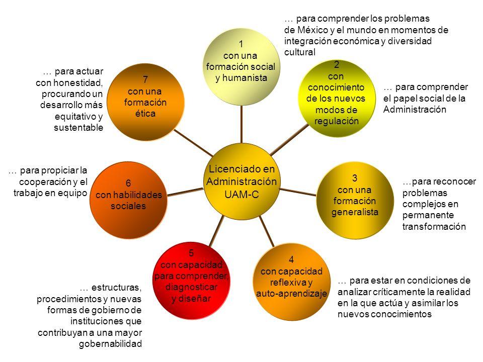 Licenciado en Administración UAM-C