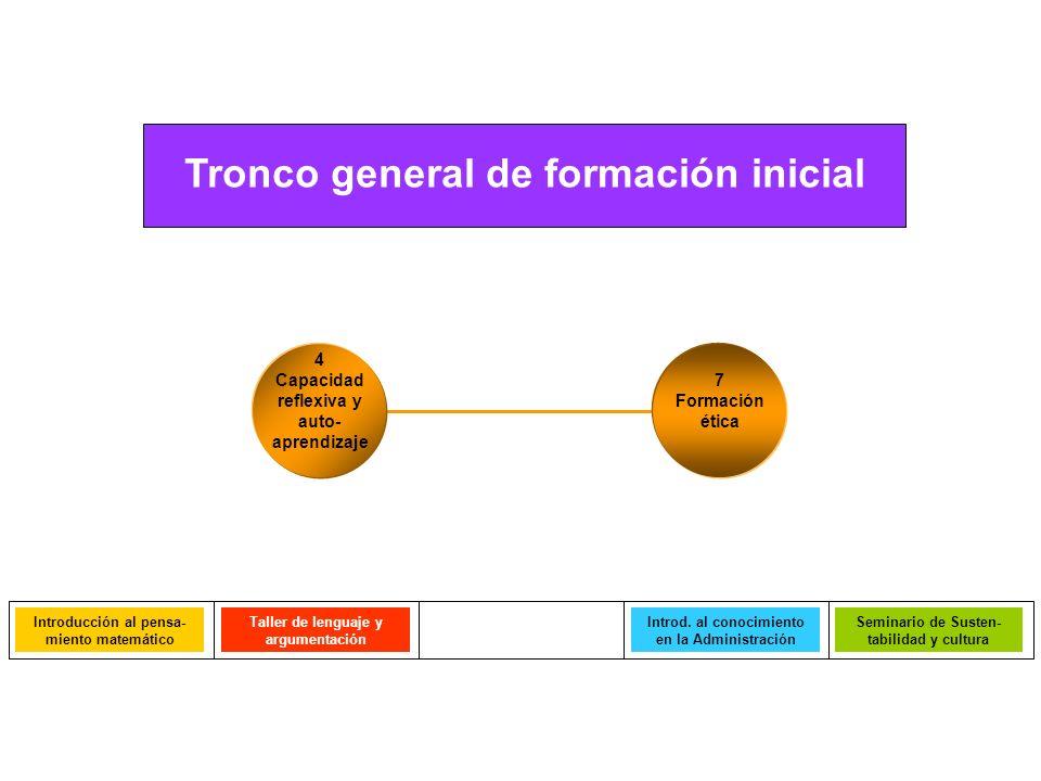Tronco general de formación inicial