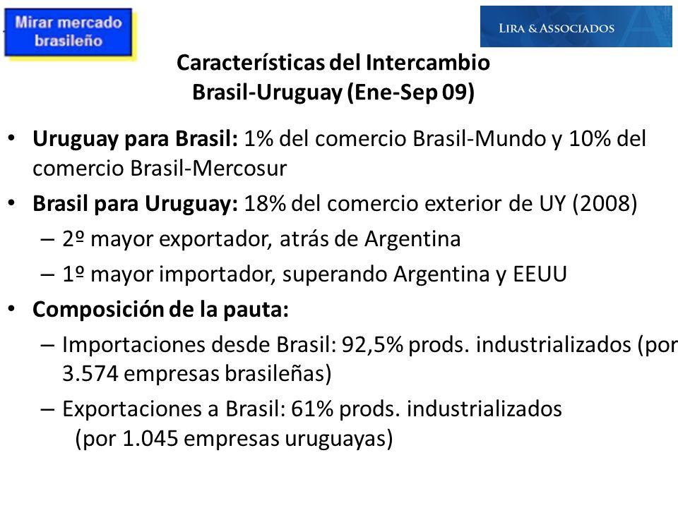 Características del Intercambio Brasil-Uruguay (Ene-Sep 09)